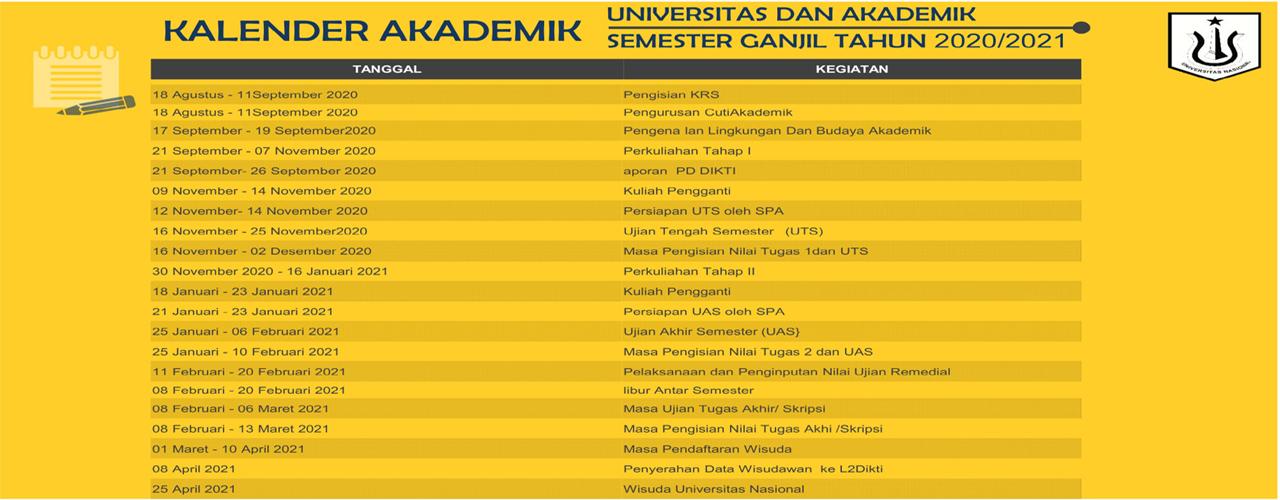 Kalender Akademik Tahun 2020/2021 Universitas Nasional