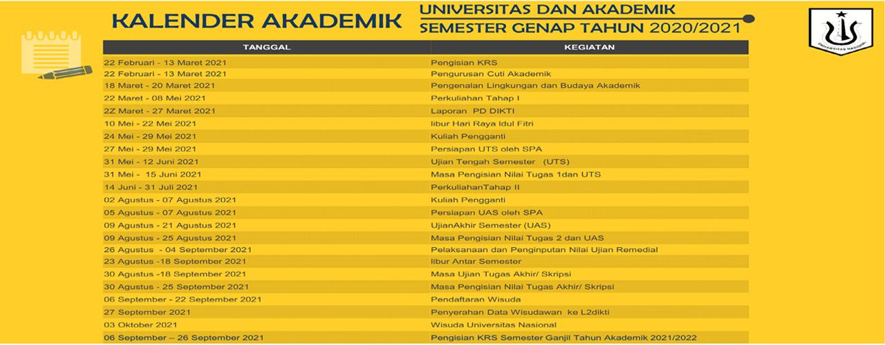 Kalender Akademik Tahun 2020/2021 Genap Universitas Nasional